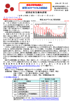 富山 市 コロナ 感染 者 最新 情報