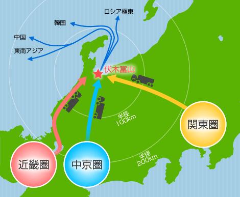 富山県/三大都市と直結